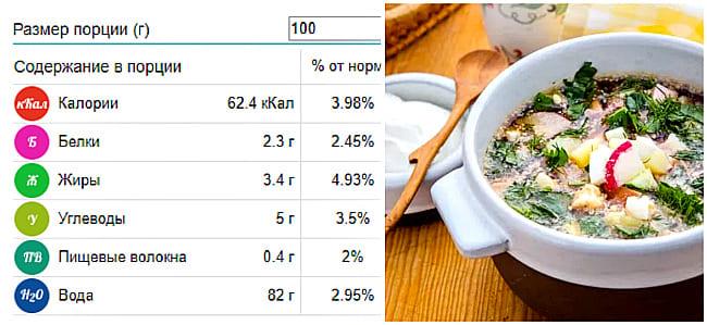 kaloriynost
